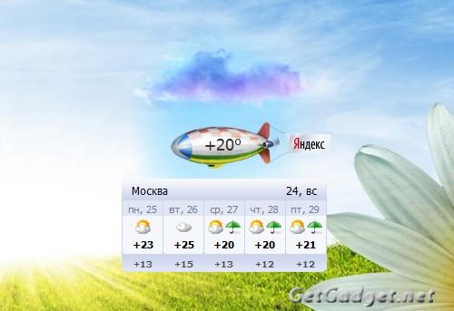Погода на неделю г. ростов-на-дону