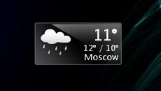 Glass Weather
