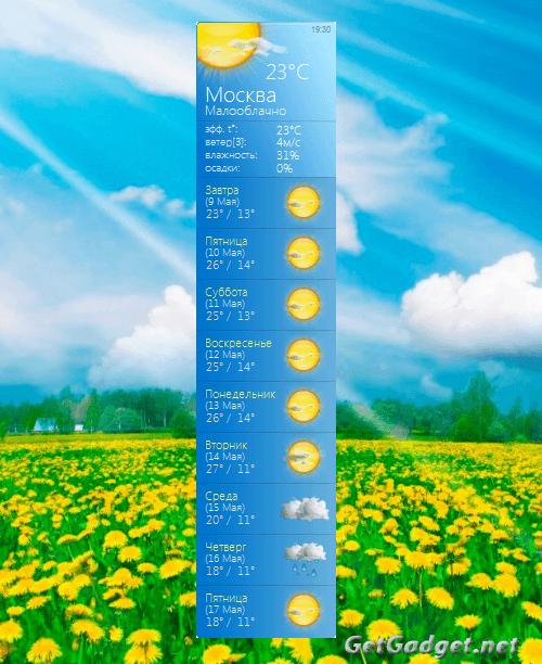 Погода на северном варнавинский район