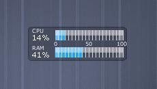Glass CPU & RAM