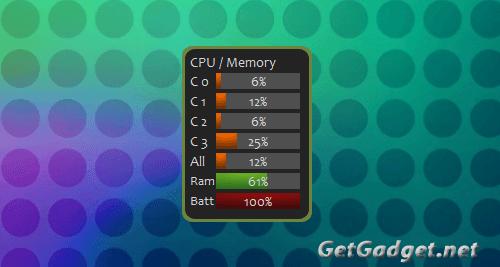 CPU Meter