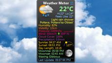 Weather Meter