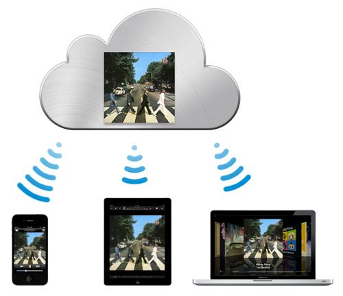Apple: будет облачно